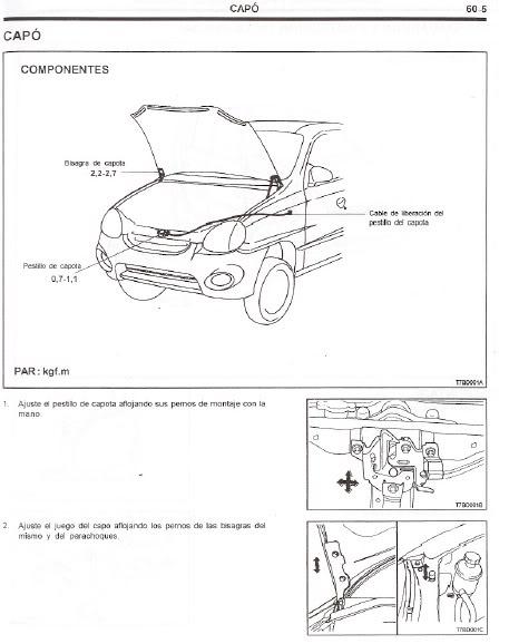 Atos 2003 2004 Manual Honda Atos de Mecanica y Reparacion