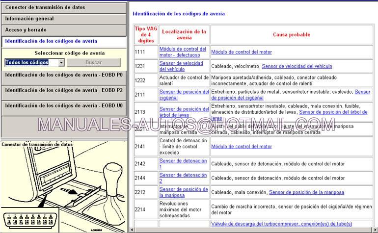 Manual De Servicio Volkswagen Fox 2005 2006 2007