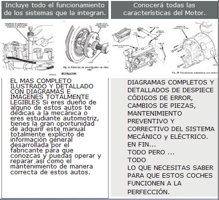 Pointer 2004 2005 2006 Manual De Despiece Taller Reparacion Volkswagen