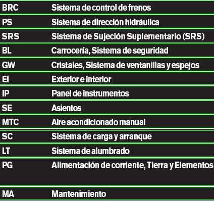 Manual De Reparacion Nissan Altima 2002