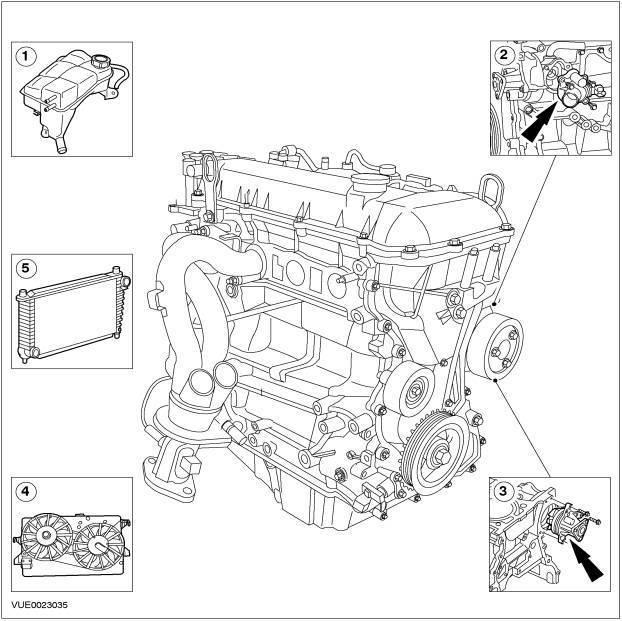 Ecosport 2005 Manual De Taller Y Reparacion Ford