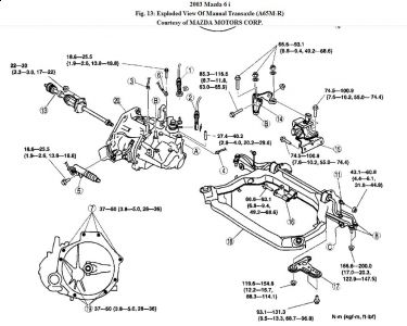 Manual De Reparacion Mazda 6 on nissan firing order diagram