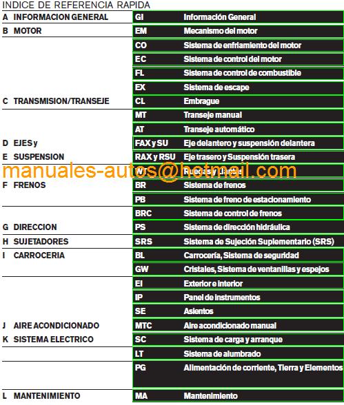 manual de reparacion nissan platina 2002 2003 2004 2005