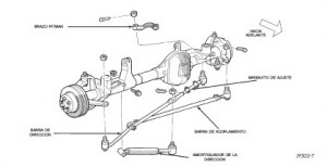 Manual De Mecanica Chevy 2000 2002
