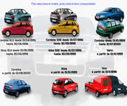 Volkswagen Vocho 2004 - Manuales De Reparacion y Mecanica