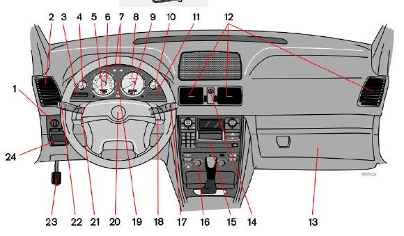 Manual De Propietario Y Usuario Volvo Xc